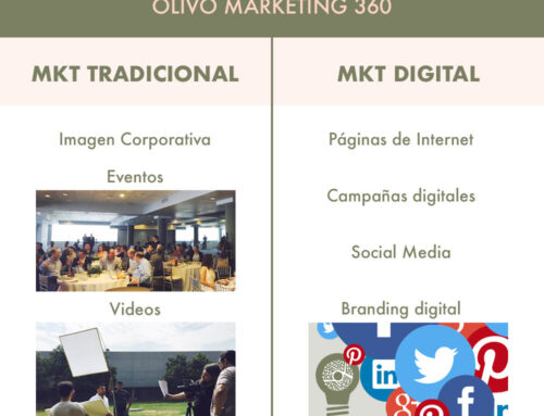 Marketing Tradicional vs Digital